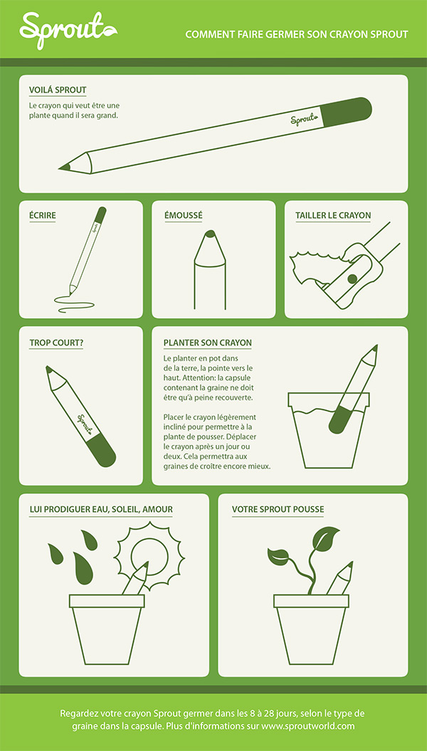 Notice d'utilisation Crayon à Planter - Petite Plante